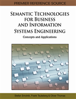 Functional Components Specification in the Semantic SOA-Based Model