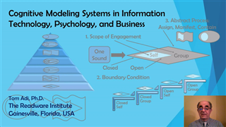 Cognitive Modeling Systems in Information Technology, Psychology, and Business