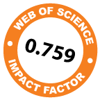 Web of Science Impact Factor